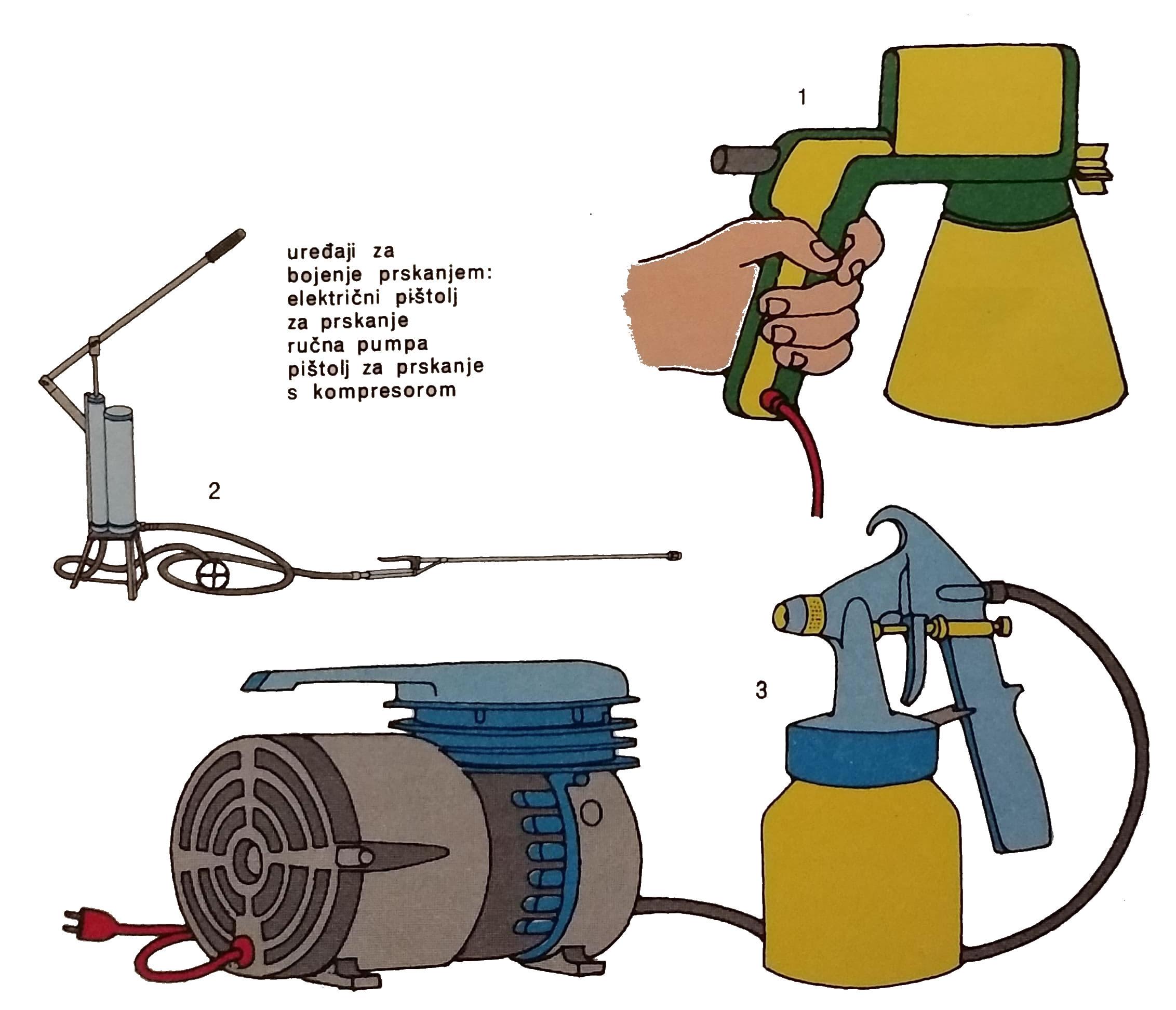 Įrankiai malanje, dažymo darbams ir apmušalams